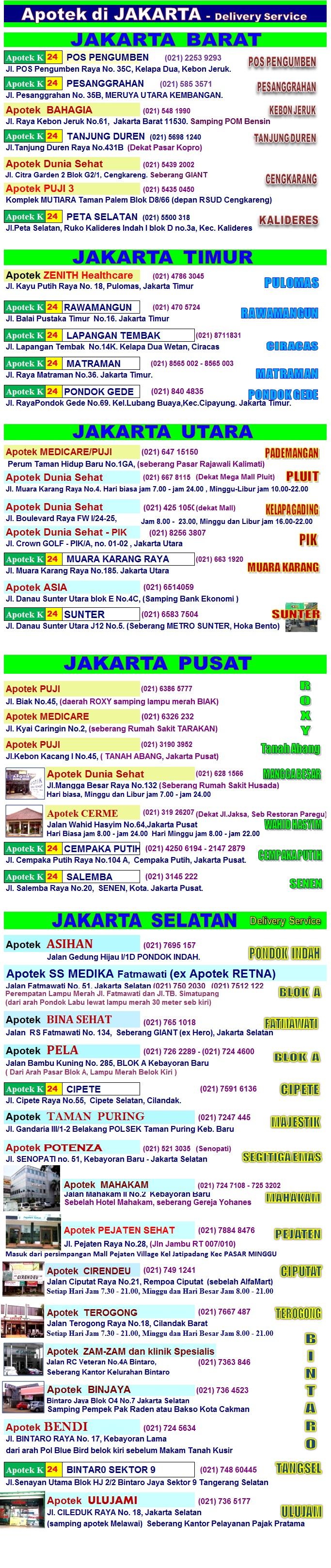 OBAT KUAT di Jakarta apotik resmi. Hati-hati obat PALSU! dari pemeriksaan berkala iklan telah kami cabut dari beberapa apotik yang ternyata menjual barang PALSU