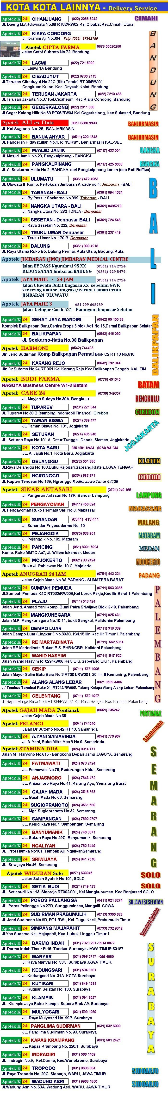 APOTEK OBAT KUAT di INDONESIA. Hati-hati obat kuat PALSU! dari pemeriksaan berkala iklan telah kami cabut dari beberapa apotik yang ternyata menjual obat kuat barang PALSU. Apotek obat kuat Hp/WA Jepri 0857 1118 1115